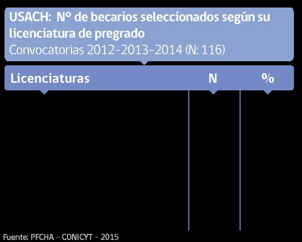 doc_nac_bec_univ_usach1214