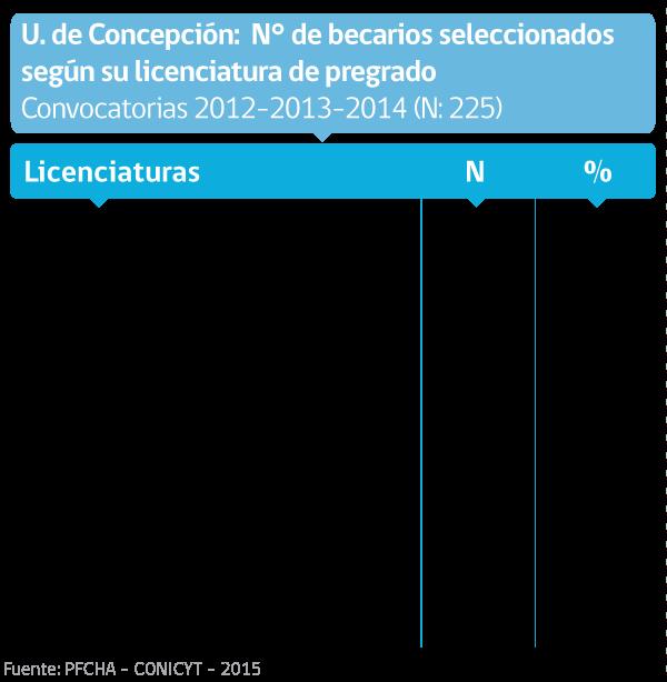 doc_nac_bec_univ_udec1214