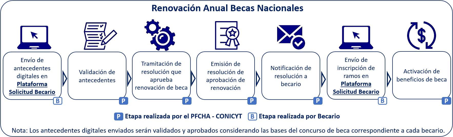 vf_renovacionnacional