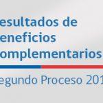 Segundo llamado de Beneficios Complementarios 2019 aprueba 632 solicitudes
