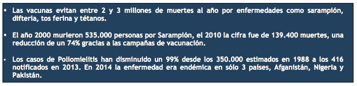 vacunas 2