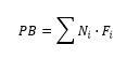Fisica y Teoria Experimental