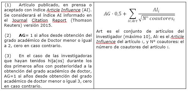 formula-ciencias-economicas-y-administrativas