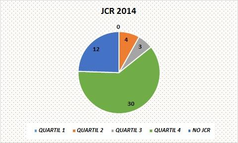 JCR_2014